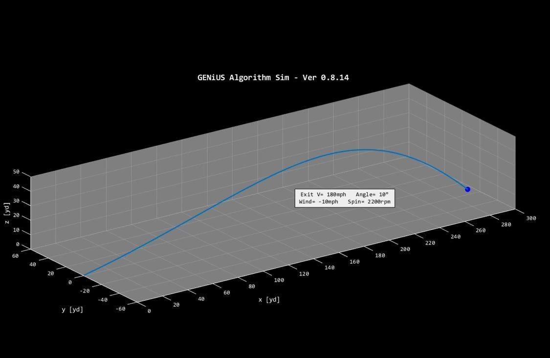 Algorithm Design - Simulation of the GENiUS Ball Genetic Algorithm